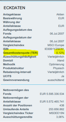 Screenshot iShares Core MSCI Europe